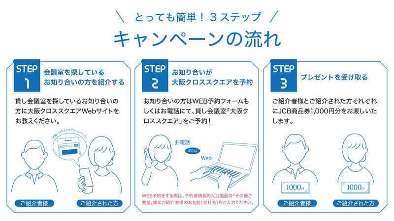 大阪クロススクエア紹介キャンペーン